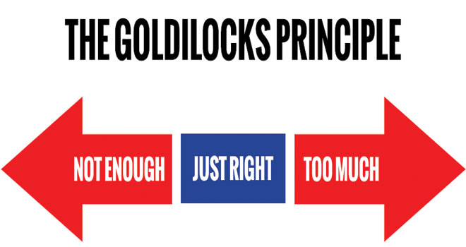 Goldilocks_theory